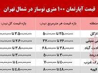 قیمت آپارتمان نوساز  100 متری در شمال تهران +جدول