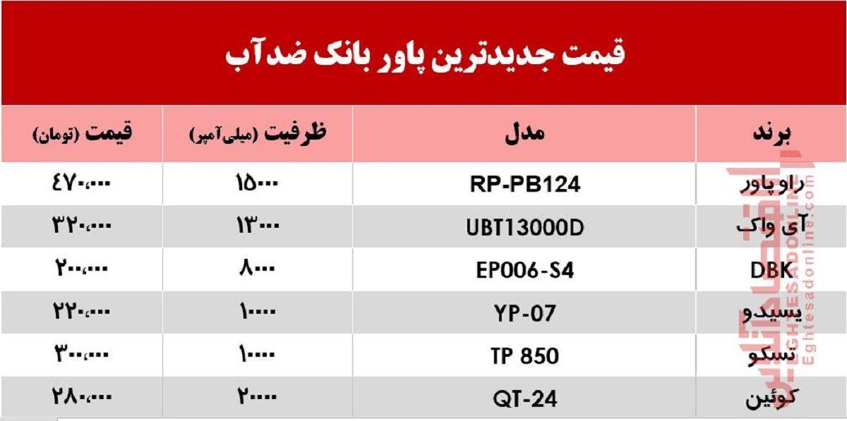 قیمت انواع پاور بانک ضدآب در بازار +جدول