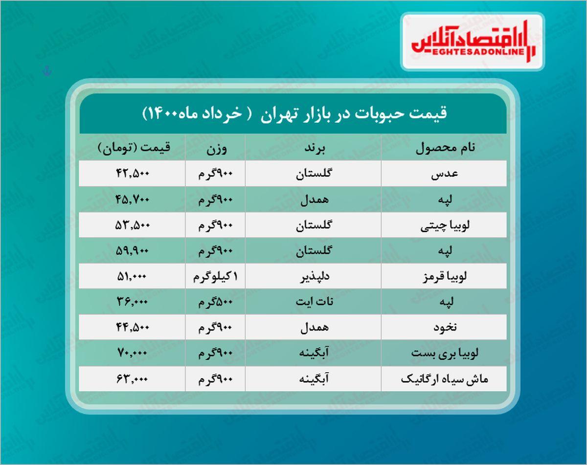 قیمت حبوبات در بازار (خرداد۱۴۰۰) + جدول