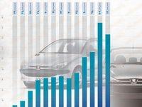 پژو ۲۰۶ یکساله چقدر گران شد؟