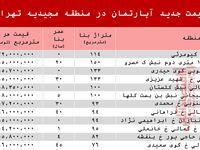 قیمت آپارتمان در منطقه مجیدیه +جدول
