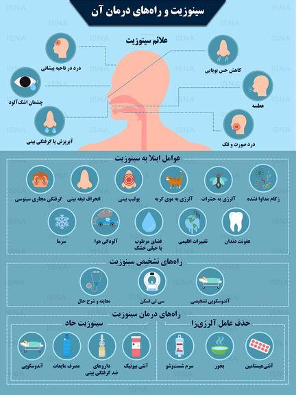 بهترین راههای درمان سینوزیت  +اینفوگرافیک