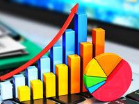 نرخ تورم خرداد به ۸.۲درصد رسید/ افزایش ۱۰.۲درصدی هزینه خانوار نسبت به خرداد سال قبل
