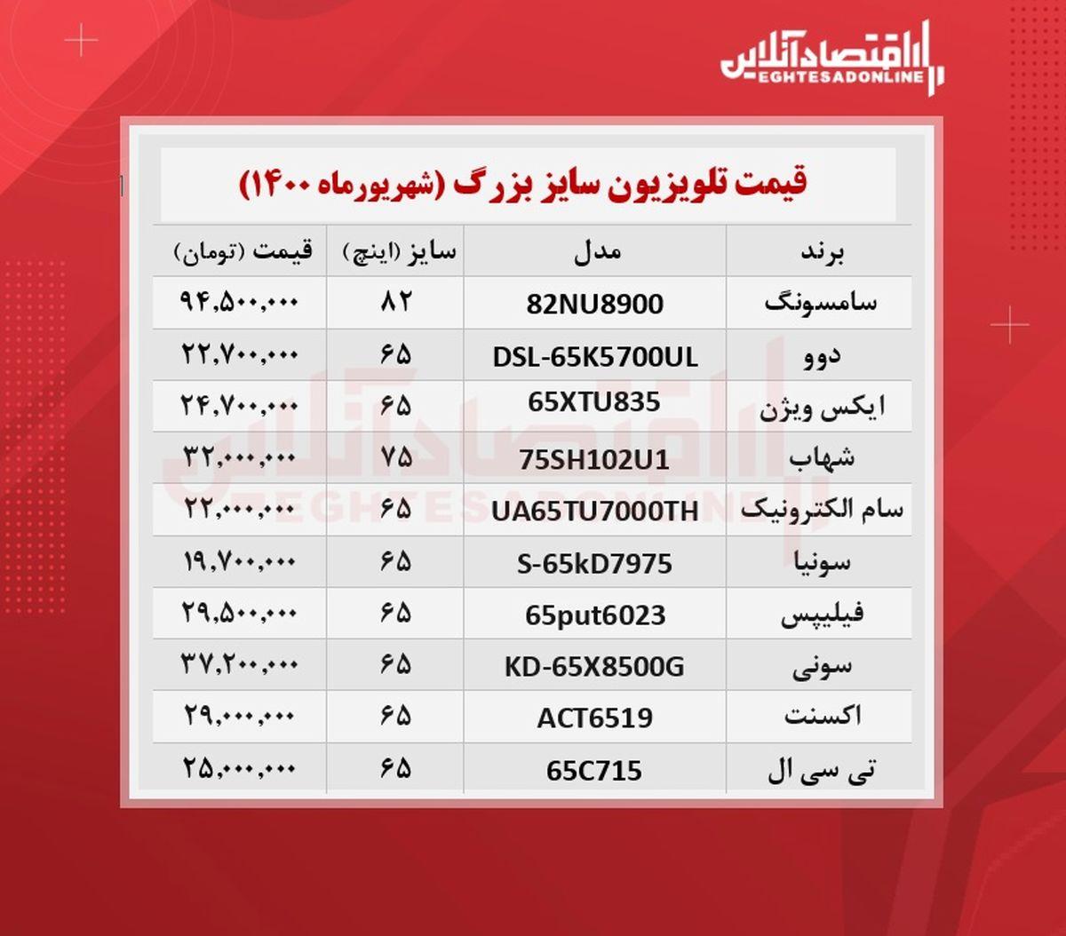 قیمت جدید تلویزیون بزرگ! / ۱۲شهریورماه