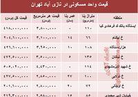 قیمت واحد مسکونی در نازی آباد تهران؟ +جدول