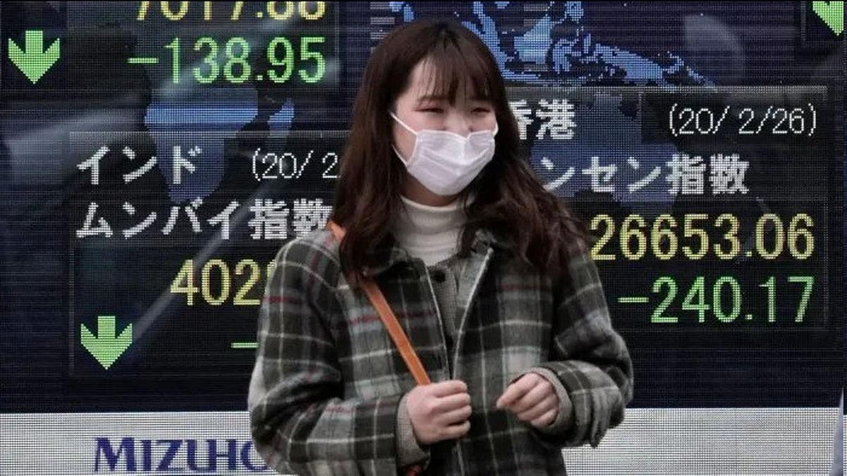 وضعیت آسیبپذیر بازارهای جهانی در پی سقوط قیمت نفت/ عدم قطعیت در بازارهای منطقه آسیا
