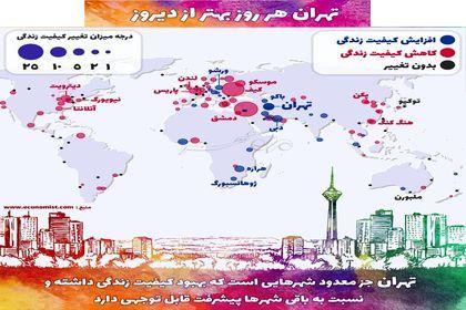 تهران از دید خارجیها +اینفوگرافیک