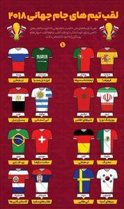 لقب تیمهای جام جهانی 2018 +اینفوگرافیک