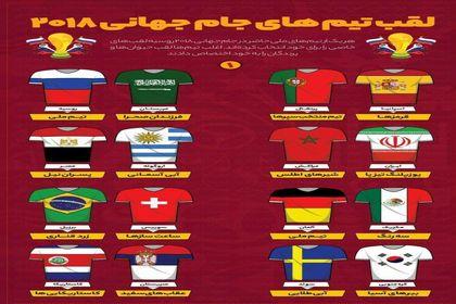 لقب تیم های جام جهانی ۲۰۱۸ +اینفوگرافیک