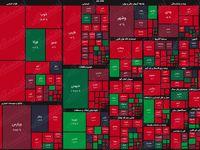 نقشه بازار سهام بر اساس ارزش معاملات