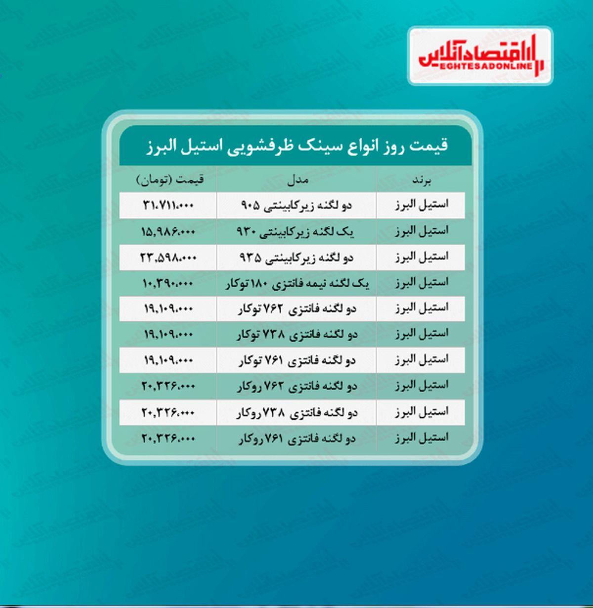 قیمت روز سینک ظرفشویی استیل البرز  (مرداد ۱۴۰۰)