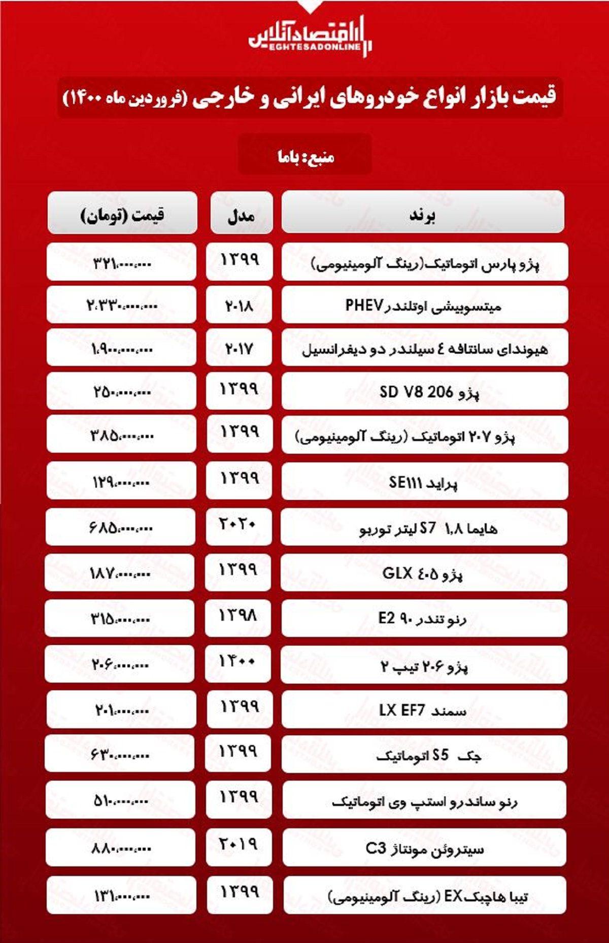قیمت خودرو ۱۴۰۰/۱/۲۱