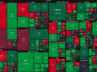 نقشه بازار سهام بر اساس ارزش معاملات/ شاخص بورس به کانال دو میلیون واحد بازگشت