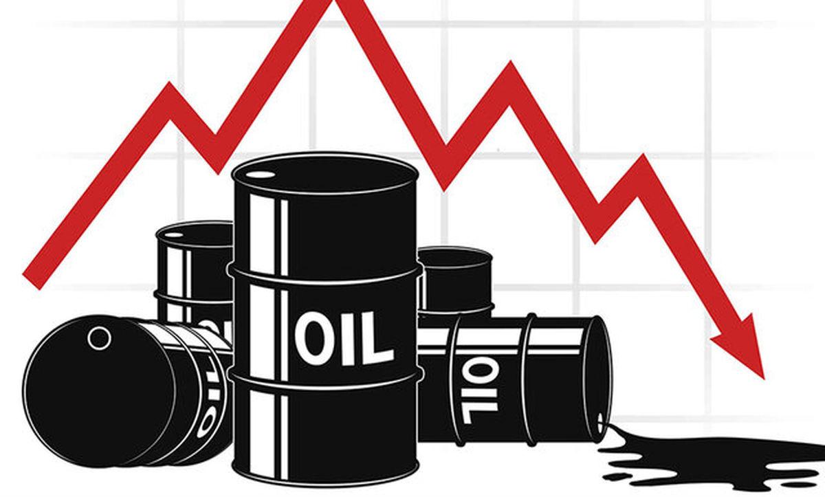 پایان روند صعودی نفت