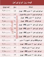 قیمت روز انواع تیرآهن ساختمانی +جدول