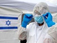 هشدار تلآویو درباره افزایش مبتلایان کرونا در فلسطین اشغالی