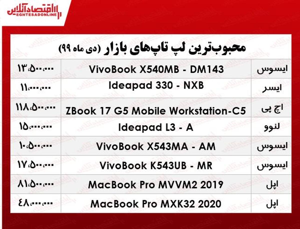 محبوبترین لپ تاپهای بازار +جدول