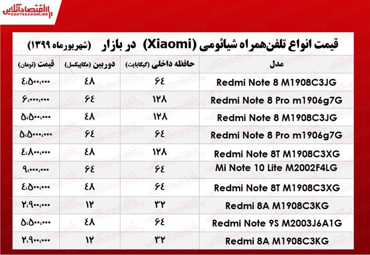 قیمت موبایل شیائومی در بازار  +جدول