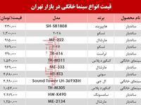 مظنه پرفروشترین انواع سینما خانگی در بازار تهران؟ +جدول