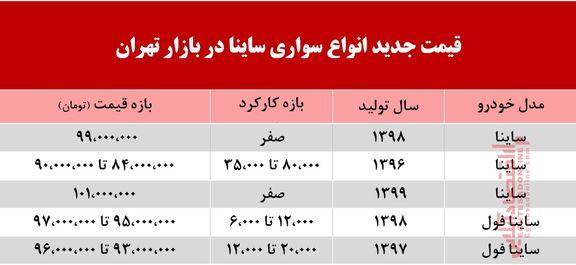 قیمت ساینا در بازار تهران +جدول