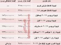 قیمت جدید انواع خودرو تویوتا در بازار تهران +جدول