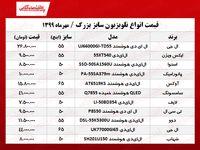 قیمت جدید تلویزیون سایز بزرگ +جدول