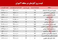 قیمت آپارتمان در منطقه 3 تهران +جدول