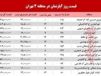 قیمت آپارتمان در منطقه 4 تهران +جدول