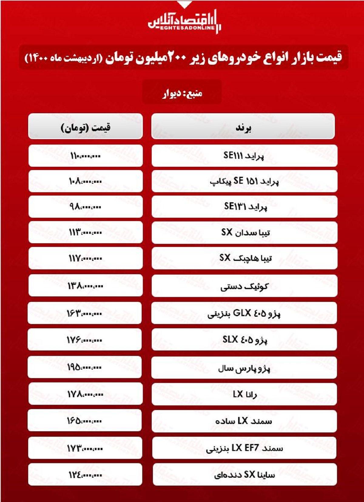 قیمت خودروهای زیر ۲۰۰میلیون بازار تهران + جدول