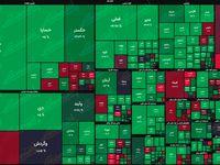 نقشه بازار سهام بر اساس ارزش معاملات/خودروییها به جمع سبزپوشان پیوستند
