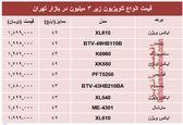 قیمت پرفروشترین تلویزیونهای ارزان در بازار؟ +جدول