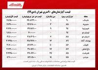 آپارتمانهای ۹۰متری تهران چند؟