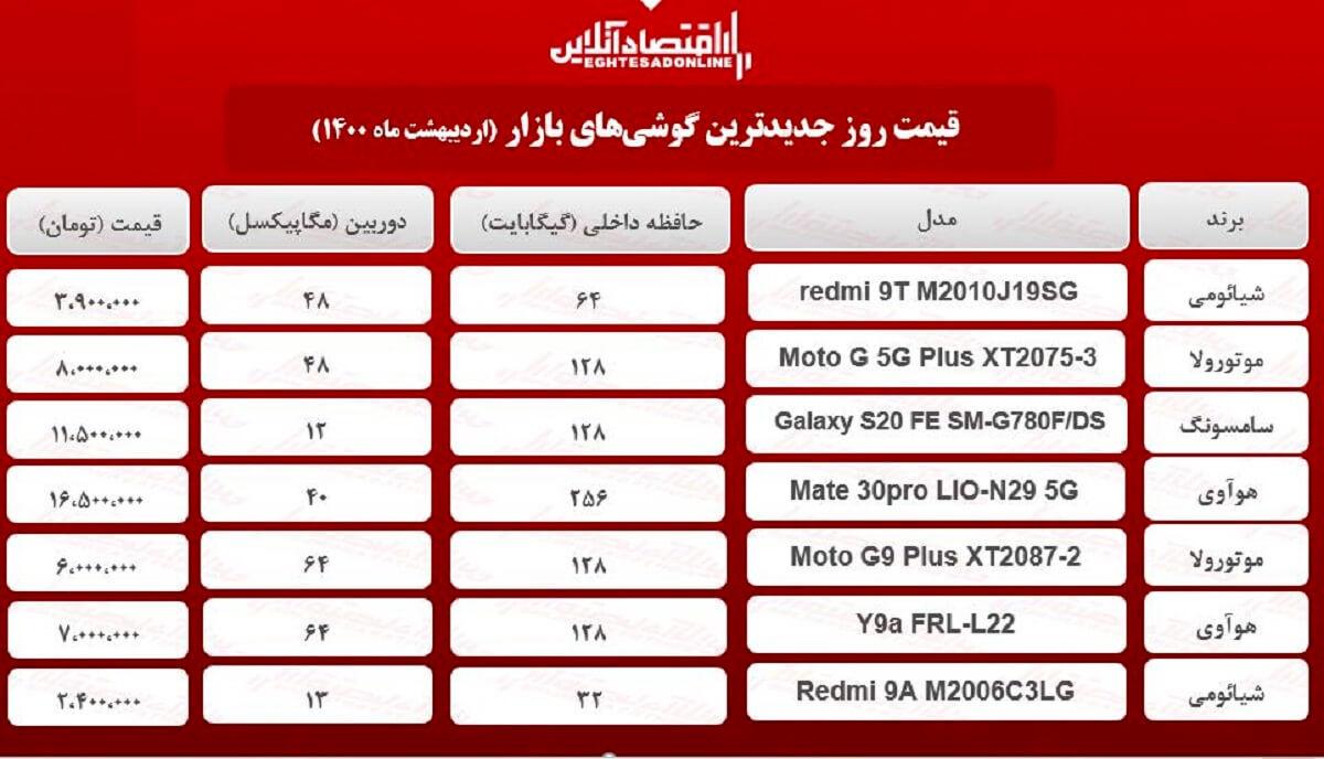 قیمت گوشیهای جدید در بازار / ۱۵اردیبهشت