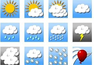 هشدار هواشناسیالبرز نسبت به وقوع سیلاب ،تگرگ و وزش بادشدید