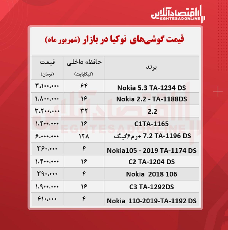 قیمت گوشی نوکیا در بازار / ۲۳شهریور