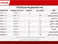 قیمت آپارتمانهای ونک تهران/ وقتی حداکثر قیمت سال گذشته حداقل قیمت امسال میشود!