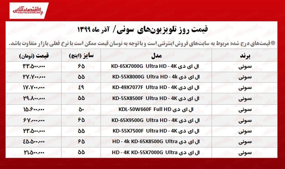 قیمت جدید تلویزیون سونی +جدول