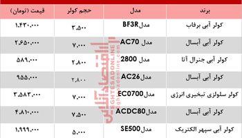 قیمت انواع کولر آبی در بازار +جدول