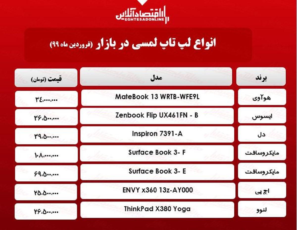 قیمت روز انواع لپ تاپ لمسی/ ۲۴فروردین