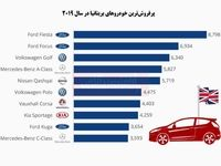 مردم انگلیس طرفدار چه خودروهایی هستند؟