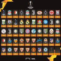 تمام قهرمانان لیگ اروپا از 1972  تاکنون