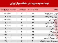 سوییت در منطقه چهار تهران چند؟ +جدول
