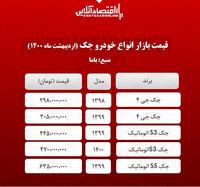 جدیدترین قیمت جک در تهران + جدول
