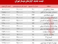 قیمت آپارتمان نوساز در تهران +جدول
