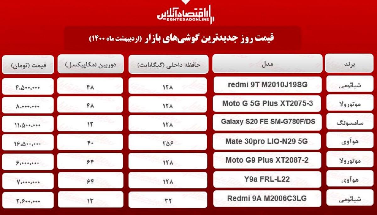 قیمت گوشیهای جدید در بازار / ۸اردیبهشت