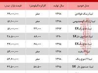 قیمت خودرو تیبا در بازار تهران +جدول