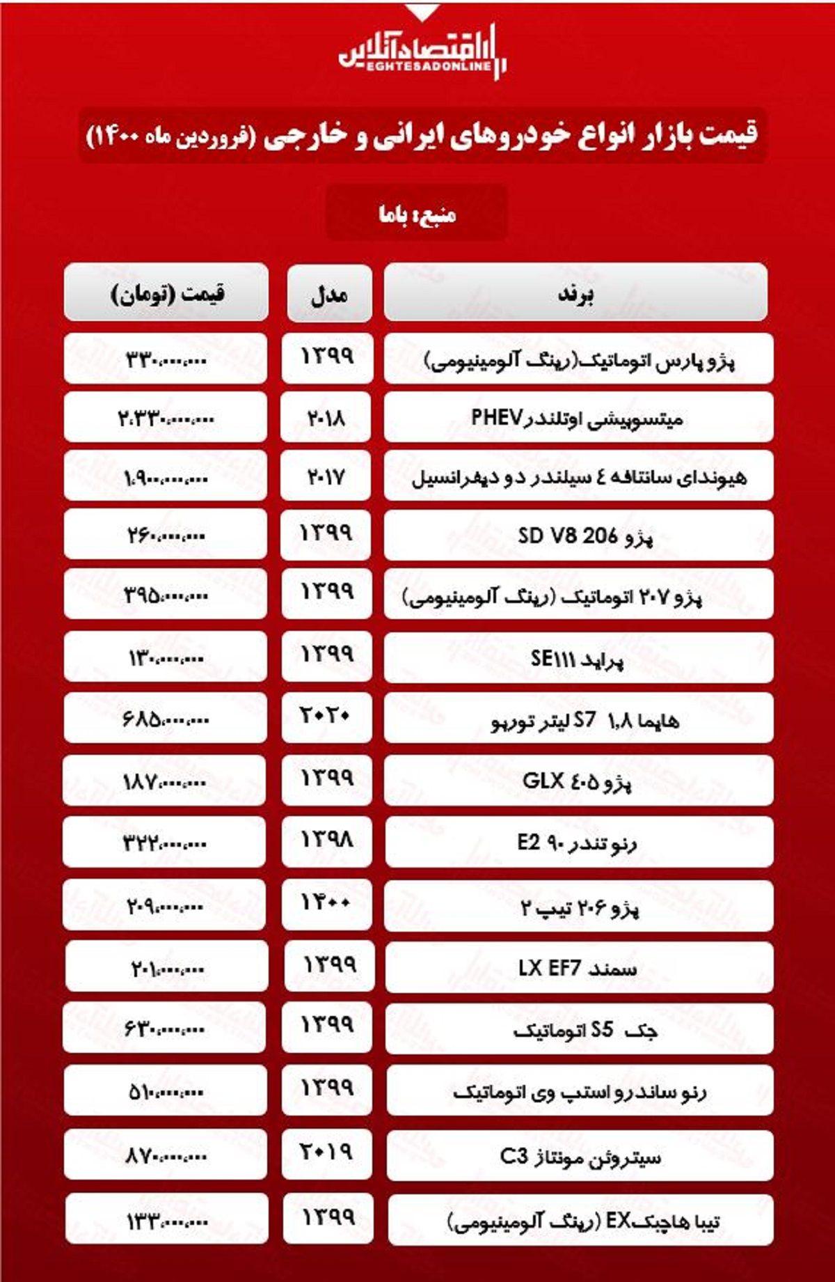 قیمت خودرو امروز ۱۴۰۰/۱/۲۶