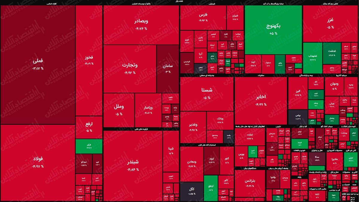 نقشه بازار سهام بر اساس ارزش معاملات/ اعتمادی که هر روز بیشتر از بین میرود