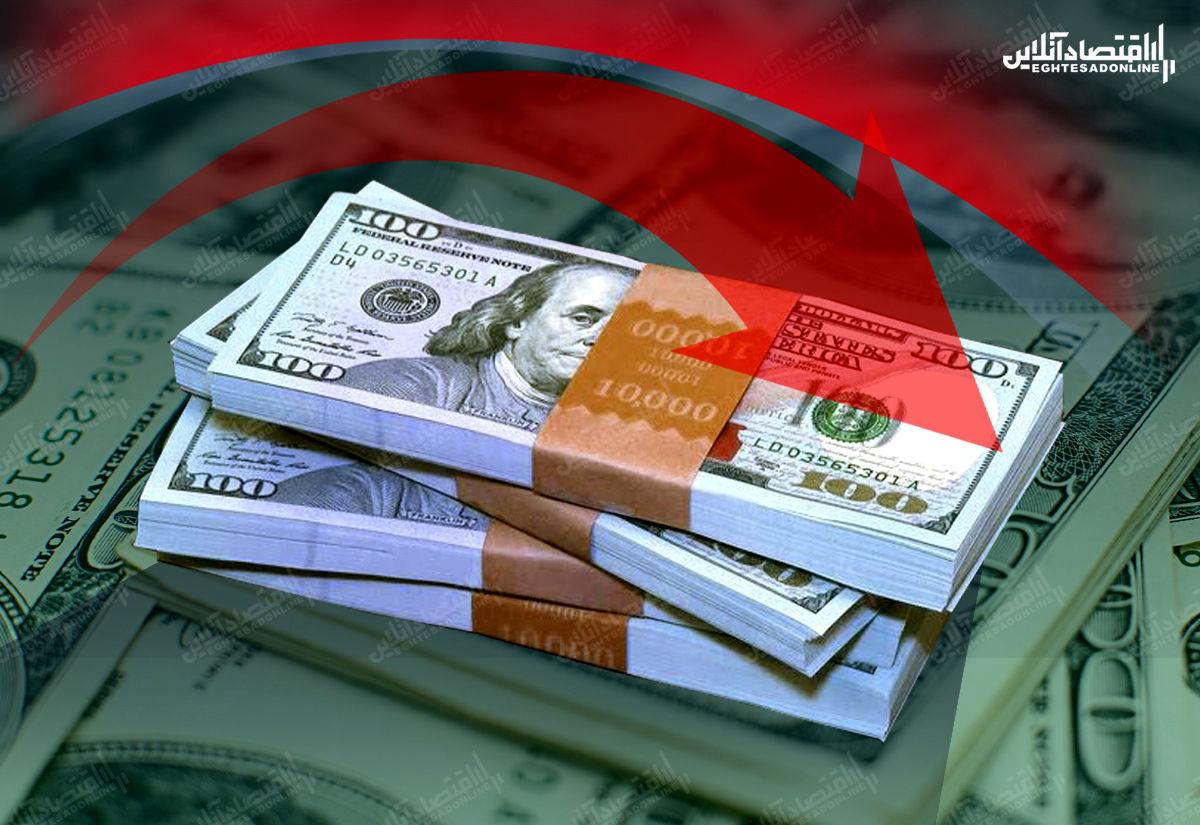 قیمت فروش دلار ۲۷۲۰۰تومان اعلام شد/ یورو به ۳۱۶۵۰تومان رسید