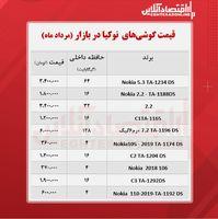 قیمت گوشی نوکیا در بازار / ۲۶مرداد